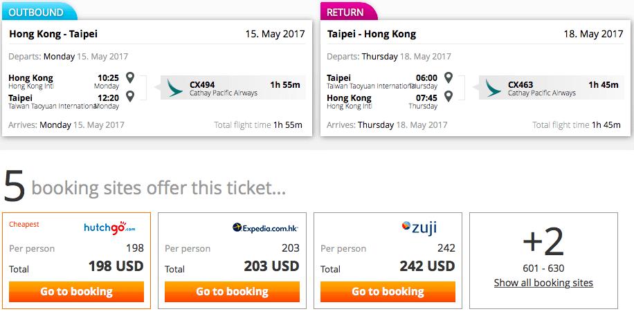 改變票價:隱藏城市機票 & 拋棄回程機票