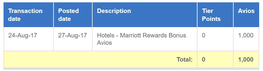 【已失效】只需三步!免費獲取 1000 英航 Avios 去換機票!